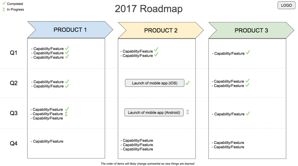 Roadmap Template A